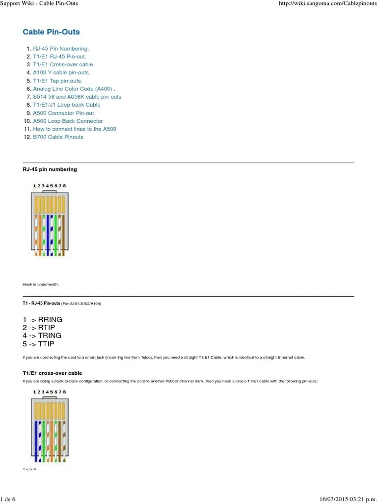 hight resolution of rj48 wiring diagram trusted wiring diagrams rj45 jack pinout rj 48 pinout
