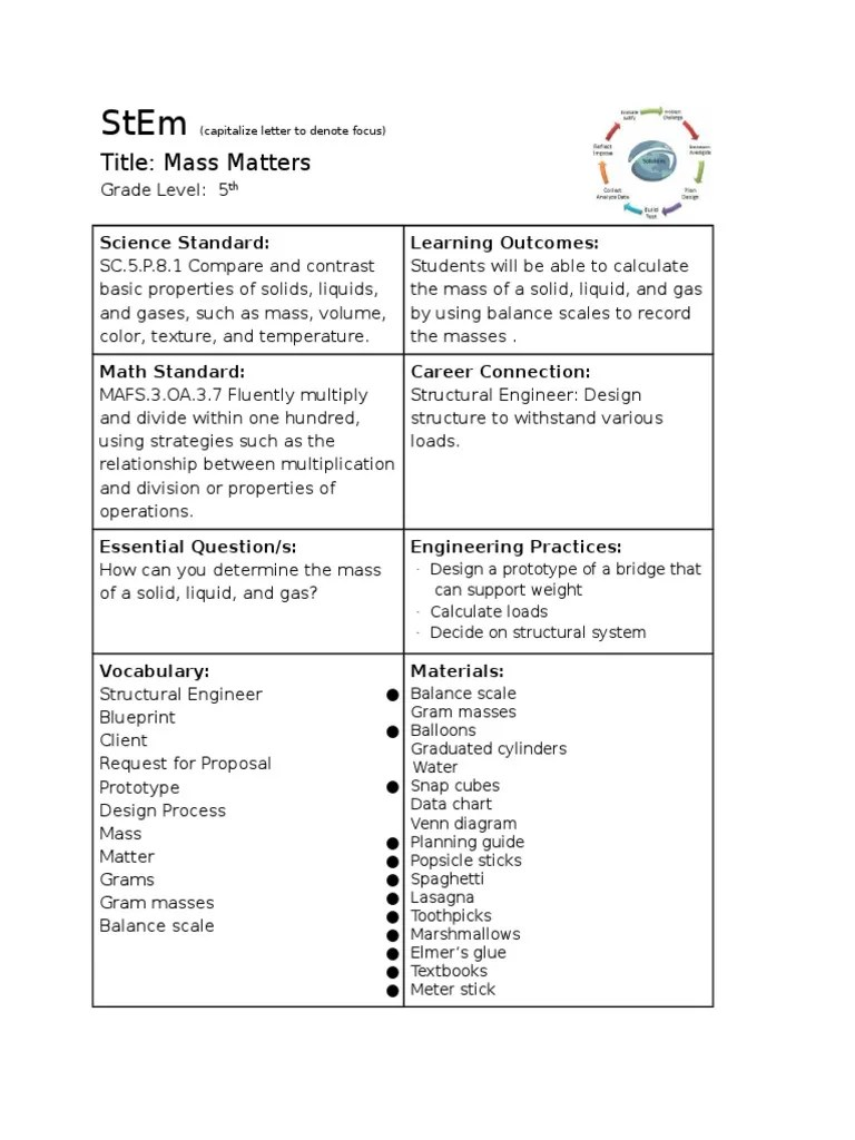 compare and contrast mass weight venn diagram trailer wiring 7 pin flat nz stem lesson plan prototype gases