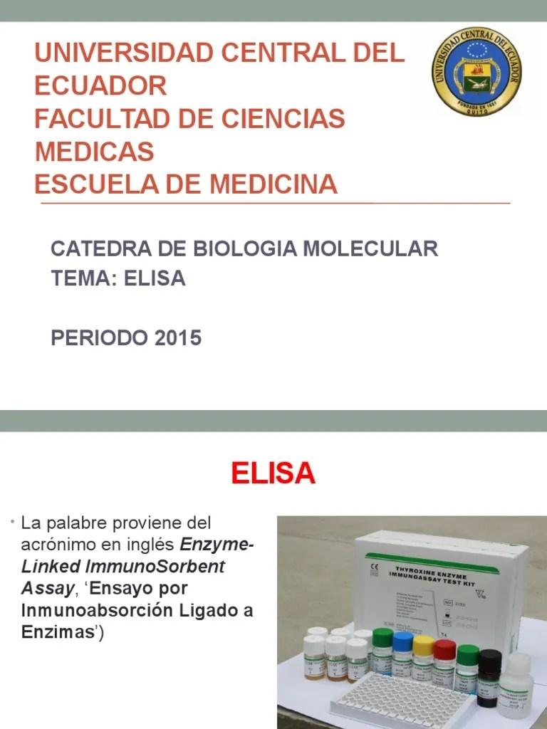 Prueba de ELISA Fundamentos | Elisa | Inmunología