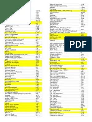 Vulnus Laceratum Icd 10 : vulnus, laceratum, Diagnosa, Vulnus, Laceratum, Kumpulan, Materi, Pelajaran, Contoh
