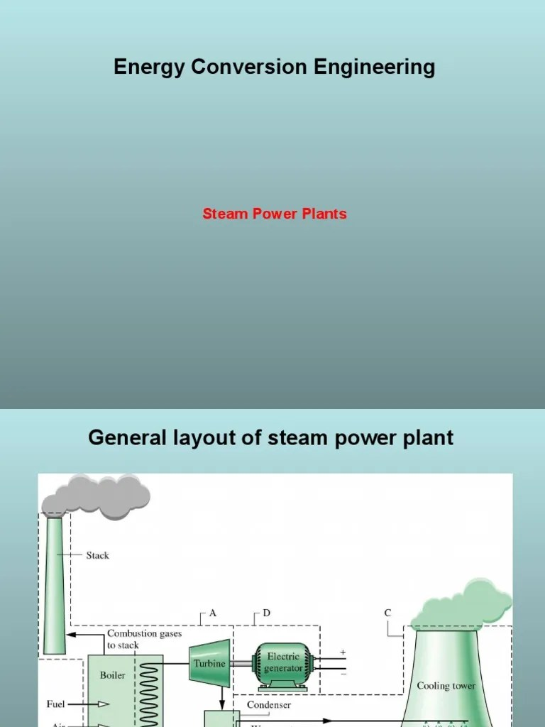 power plant generator diagram [ 768 x 1024 Pixel ]