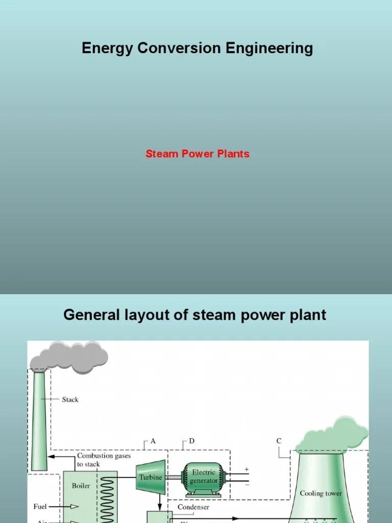 hight resolution of power plant generator diagram