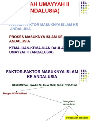 Proses Masuknya Islam Ke Andalusia : proses, masuknya, islam, andalusia, Daulah, Umayyah, (Andalusia)