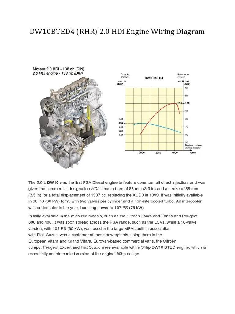 hight resolution of citroen xsara 2 0 hdi fuse box