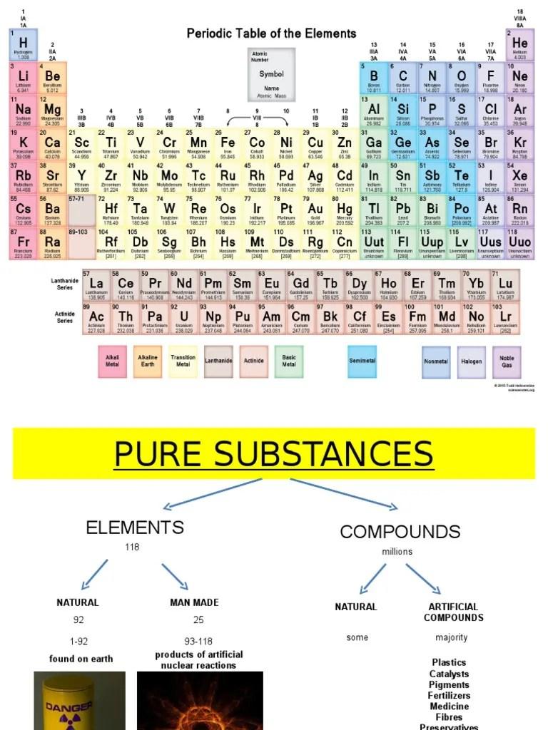 curium element dot diagram wiring diagrams xenon element 1 atom structure ion isotope curium uses curium [ 768 x 1024 Pixel ]