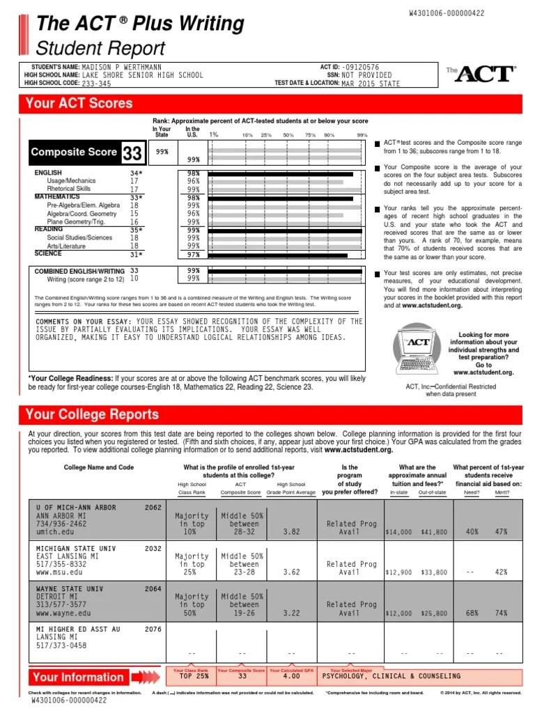 act scores   Act (Test)   Behavioural Sciences