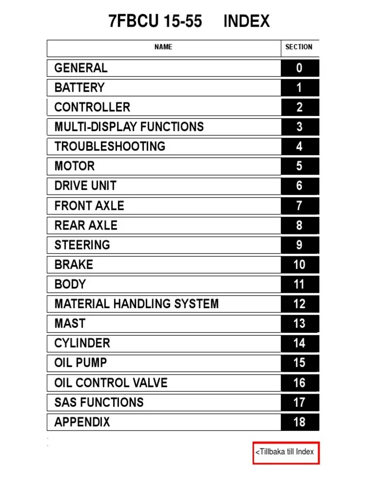 hight resolution of toyota electric 7fbcu 15 55 service manuals forklift screw electrical connector