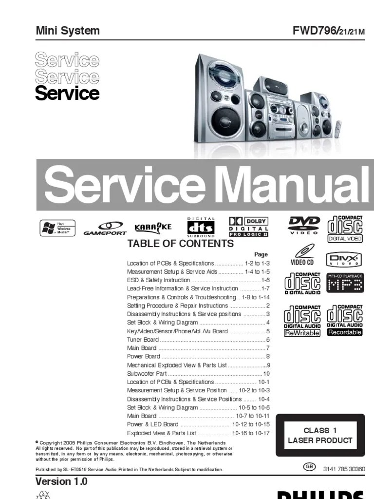 Philips Fwd796 Service Manual
