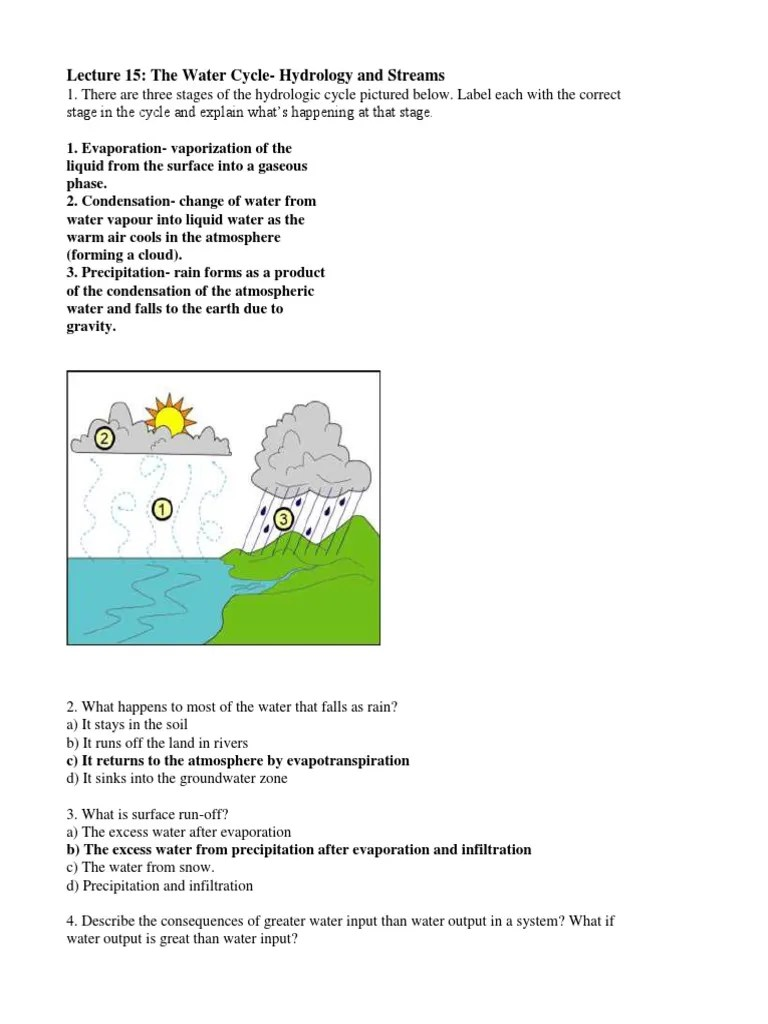 hight resolution of explanation of water cycle with the help of diagram
