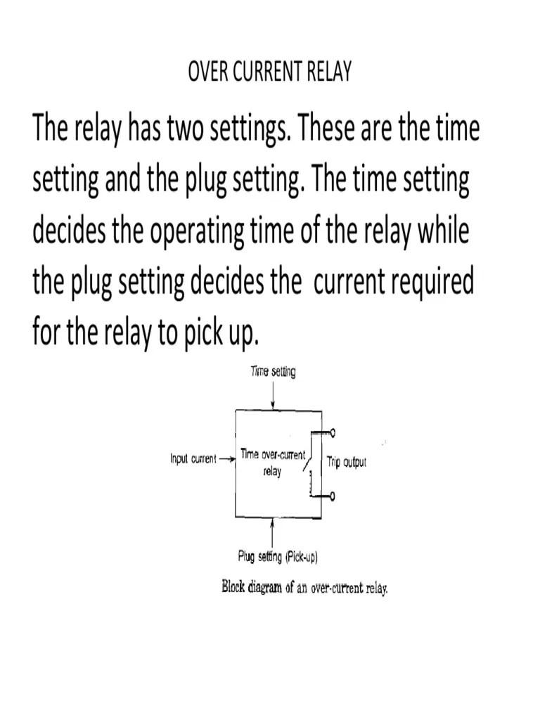 medium resolution of current relay diagram