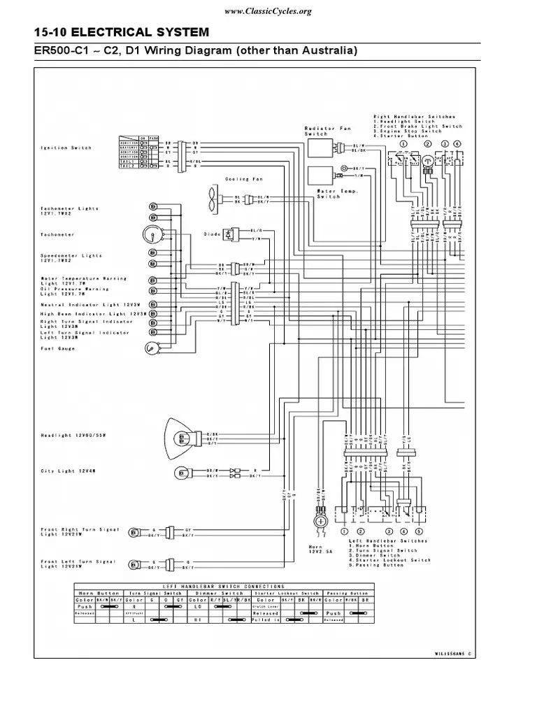 switch wiring diagram australia toyota radio kawasaki er500 er5 er 500 electrical harness schematic.pdf