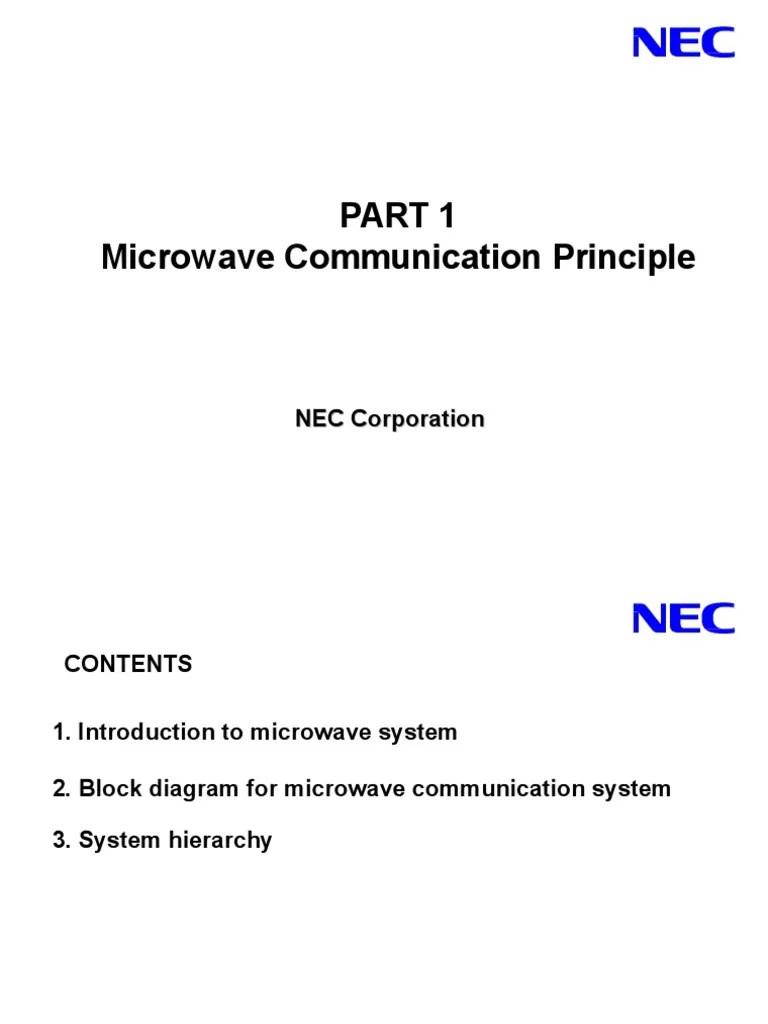 block diagram of communication system [ 768 x 1024 Pixel ]
