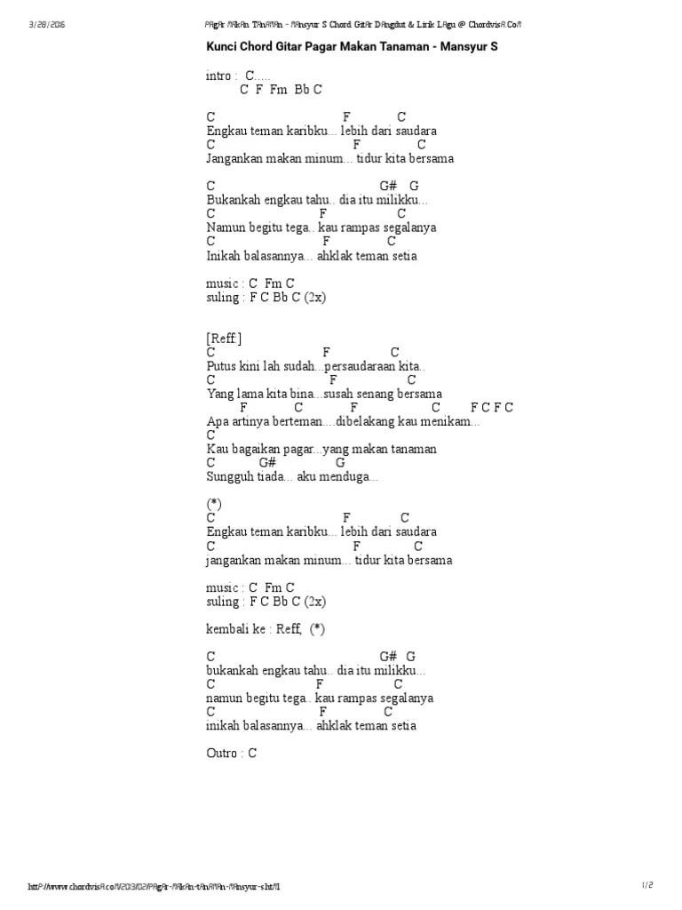 Chord Gitar Mansyur S : chord, gitar, mansyur, Pagar, Makan, Tanaman, Mansyur, Chord, Gitar, Dangdut, Lirik, Chordvisa