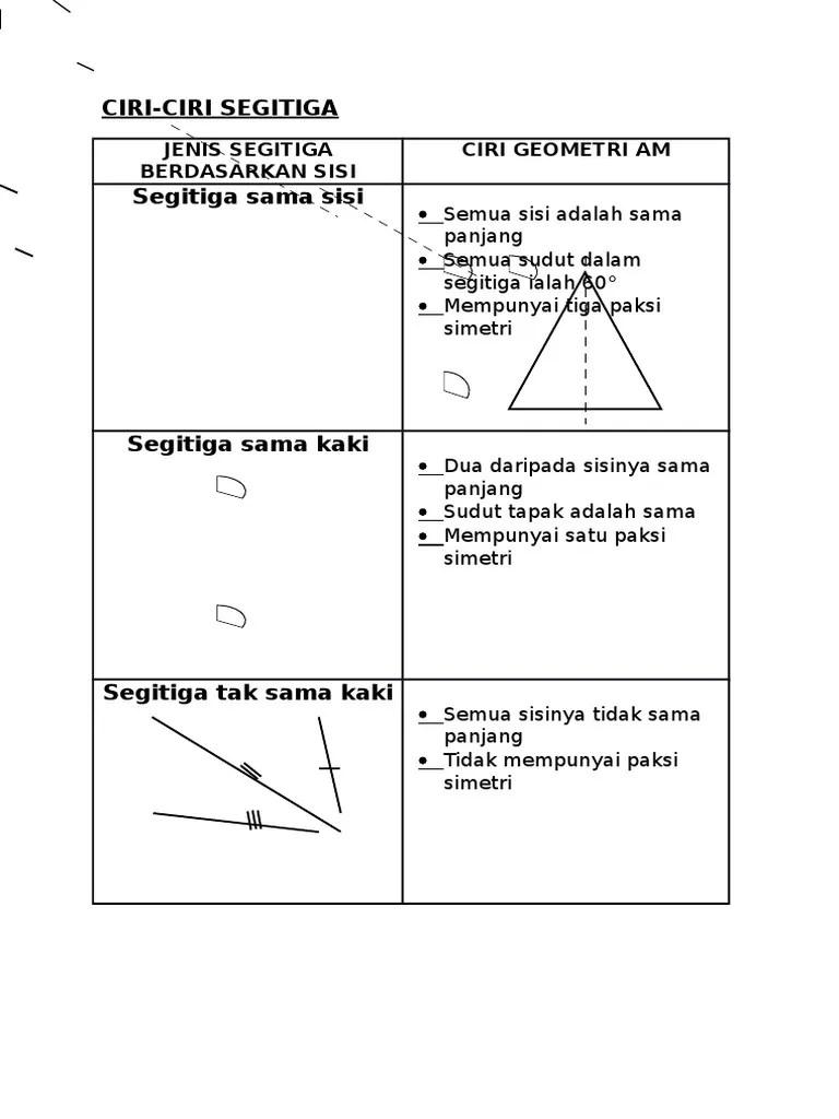 Ciri Ciri Segitiga Sama Sisi : segitiga, Geometri