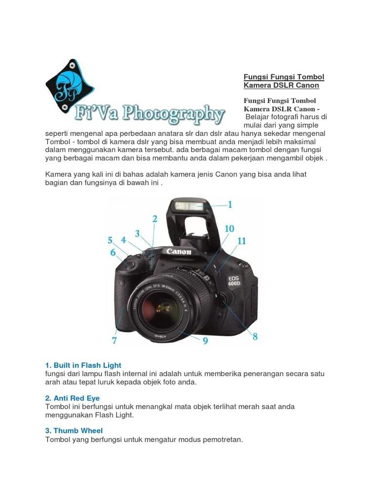 Bagian Kamera Dslr Dan Fungsinya : bagian, kamera, fungsinya, Fungsi, Tombol, Kamera, Canon