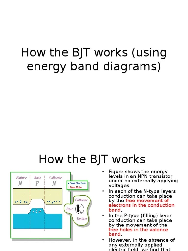 hight resolution of energy band diagram npn