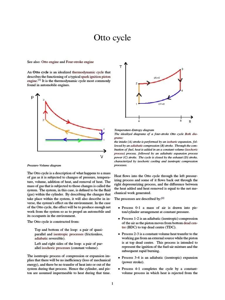 medium resolution of otto  internal combustion engine diagram