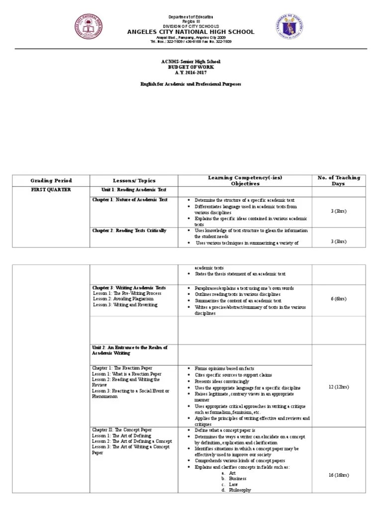Budget of Work English for Academic Purposes   Concept   Plagiarism