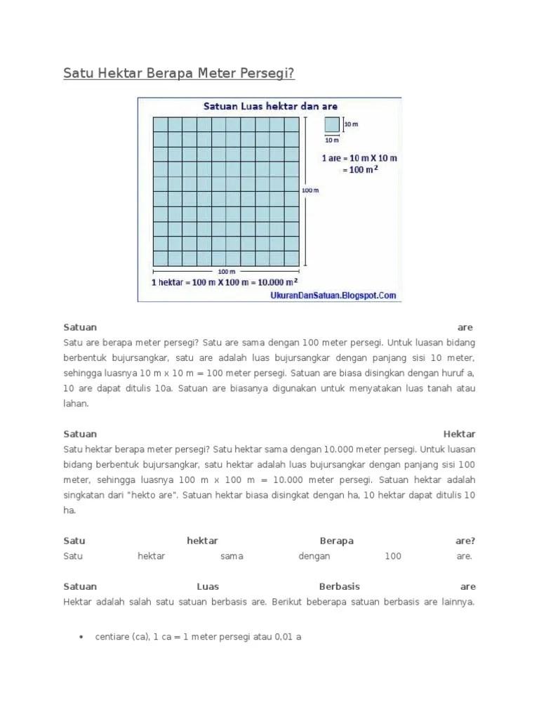 1 Kubik Berapa Meter Persegi : kubik, berapa, meter, persegi, Berapa, Meter