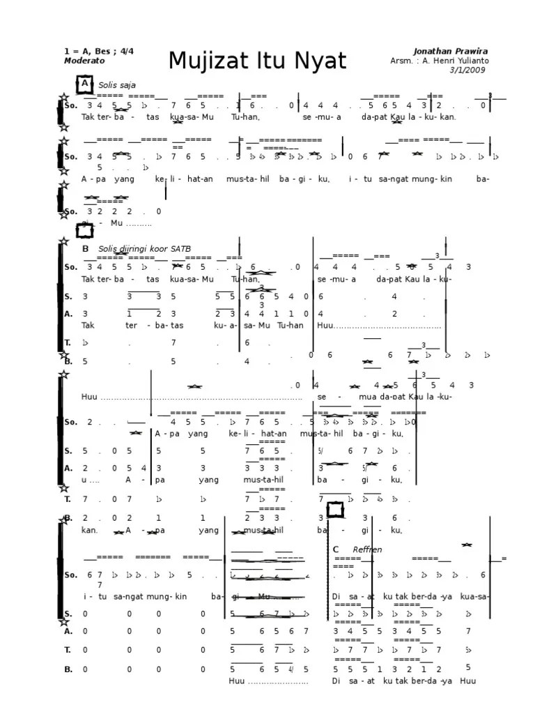 Chord Gitar Mujizat Itu Nyata : chord, gitar, mujizat, nyata, Mujizat, Nyata