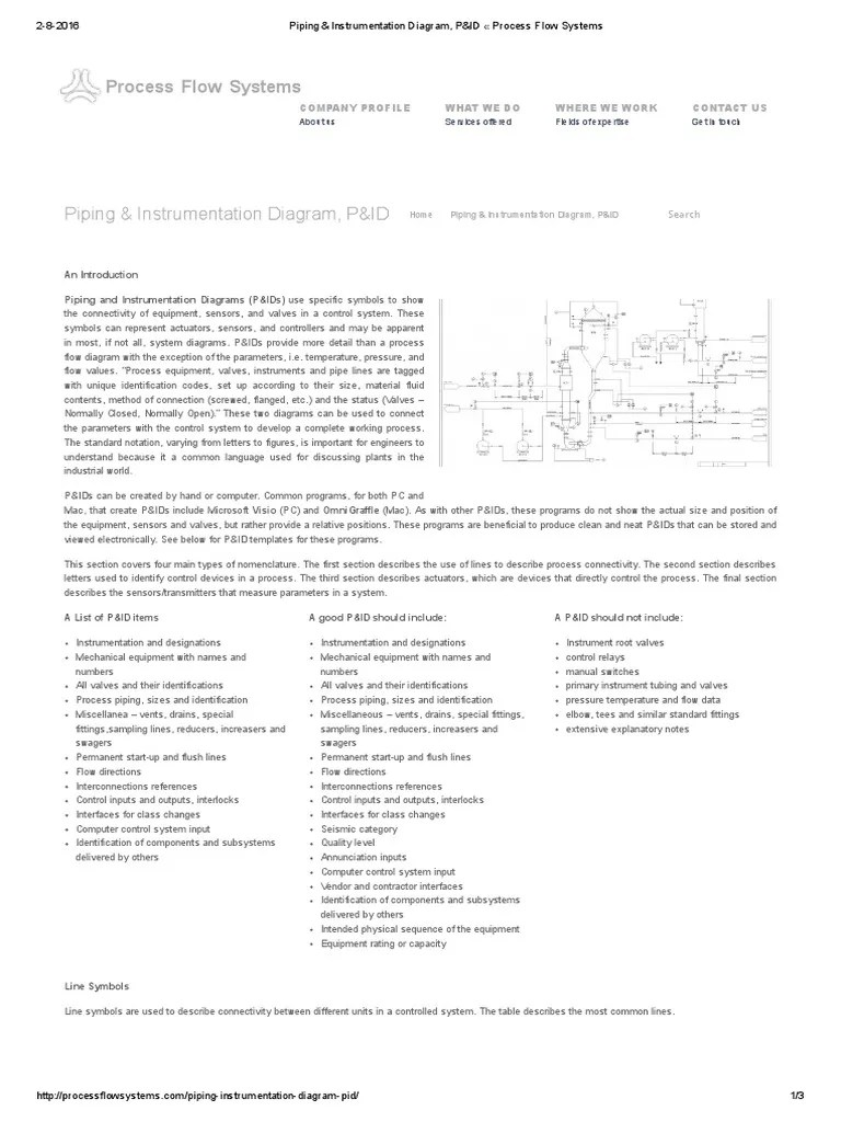 medium resolution of piping instrumentation diagram p id process flow systems instrumentation valve