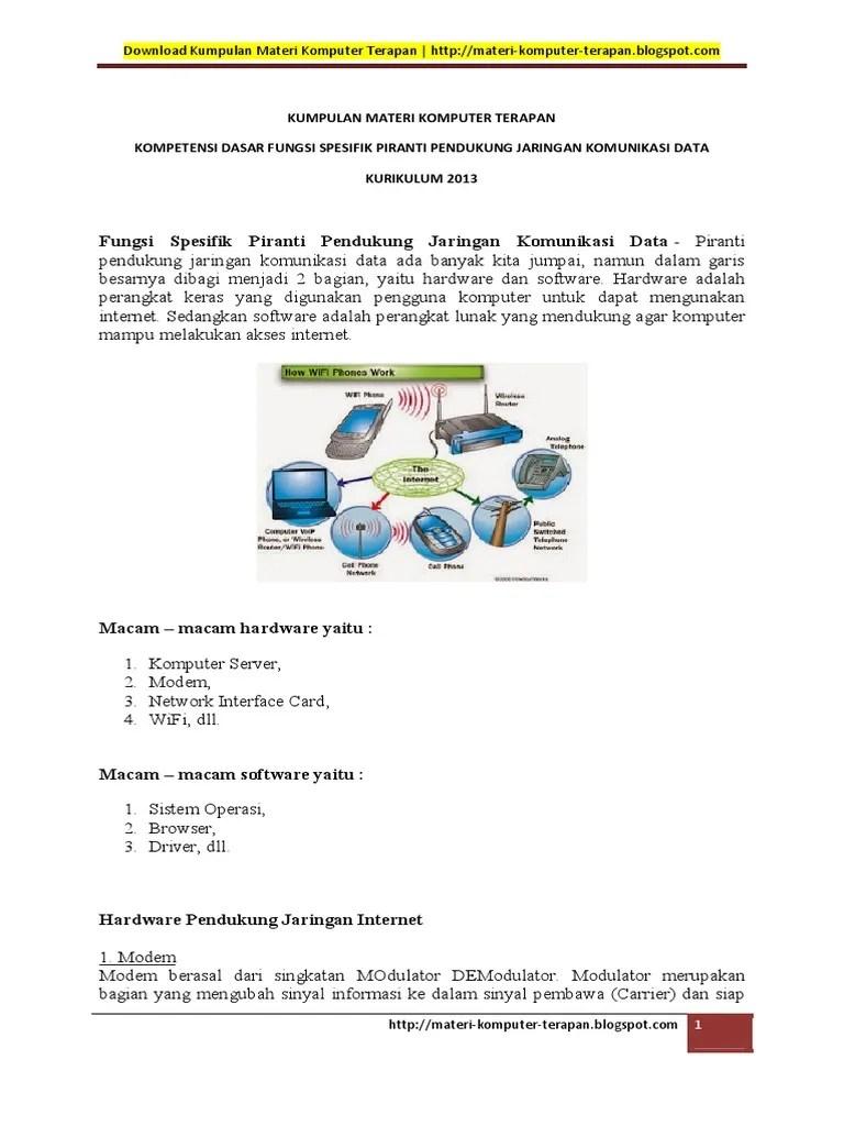 Perangkat Keras Pendukung Internet : perangkat, keras, pendukung, internet, Materi, Komputer, Terapan, Fungsi, Spesifik, Piranti, Pendukung, Jaringan, Komunikasi