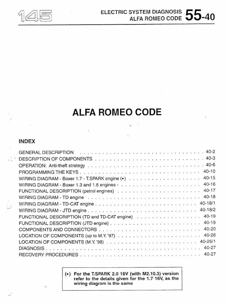 medium resolution of alfa romeo fuse box 1999