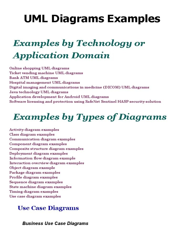 medium resolution of examples of uml diagrams use case class component package activity sequence diagrams etc unified modeling language component based software