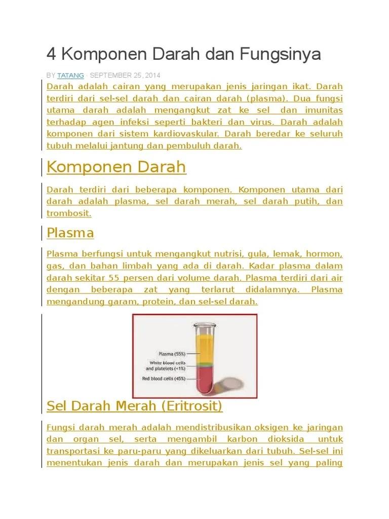 Jenis Darah Dan Fungsinya : jenis, darah, fungsinya, Komponen, Darah, Fungsinya