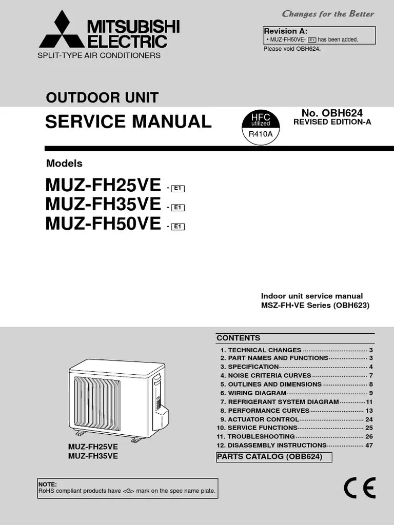 medium resolution of mitsubishi electric muz fh ve service manual eng air conditioning thermometer