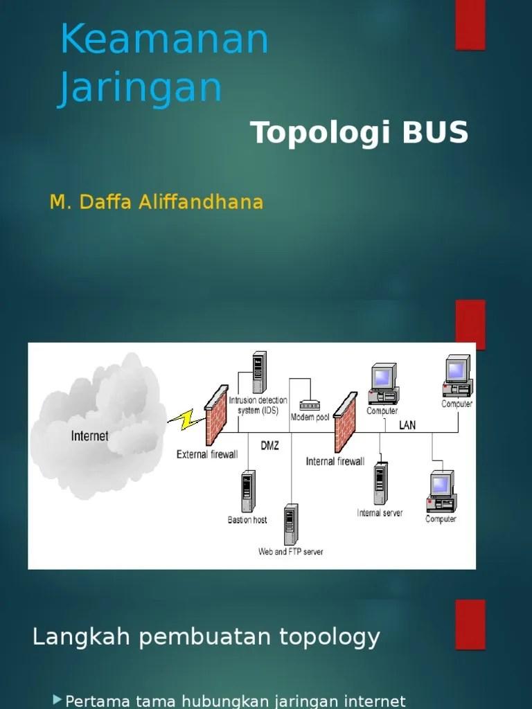 Topologi Bus : topologi, Topologi