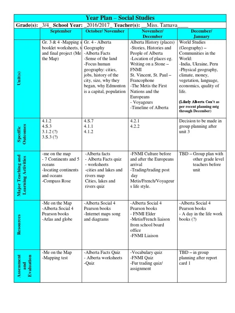 small resolution of year plan social studies