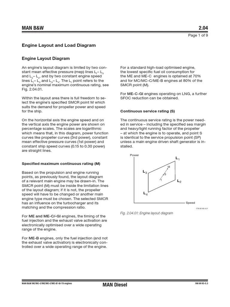 turbocharger diagram [ 768 x 1024 Pixel ]