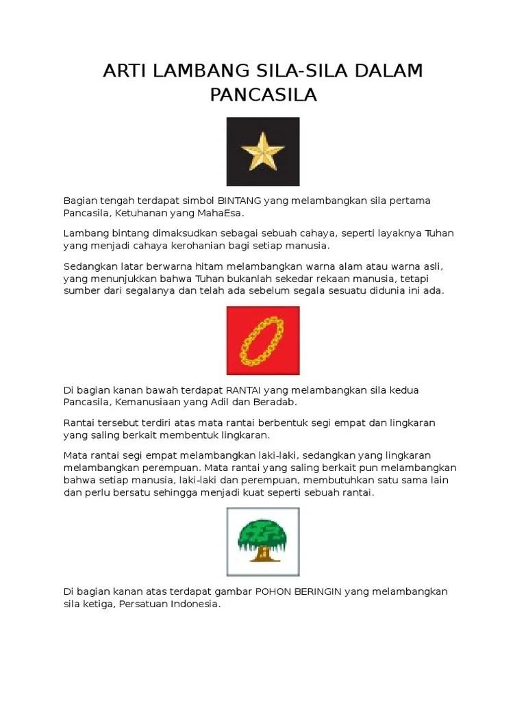 Apa Makna Rantai Yang Menjadi Simbol Sila Kedua Pancasila : makna, rantai, menjadi, simbol, kedua, pancasila, Lambang