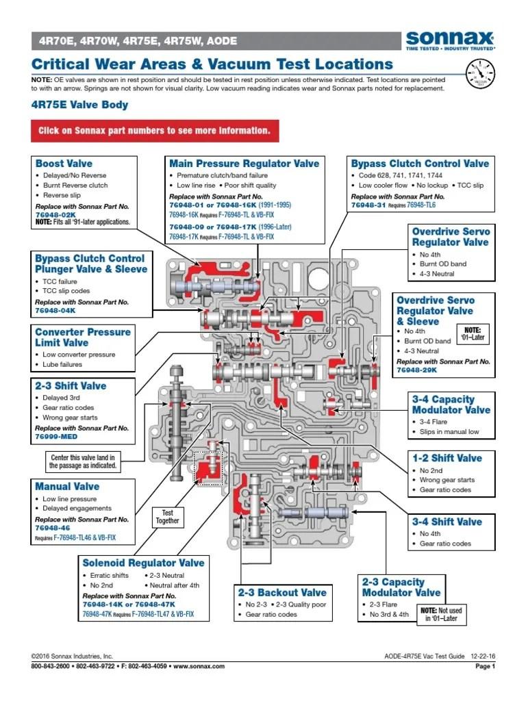 hight resolution of aode 4r75e vactest valve automotive technologies 4r70w shift flow diagram
