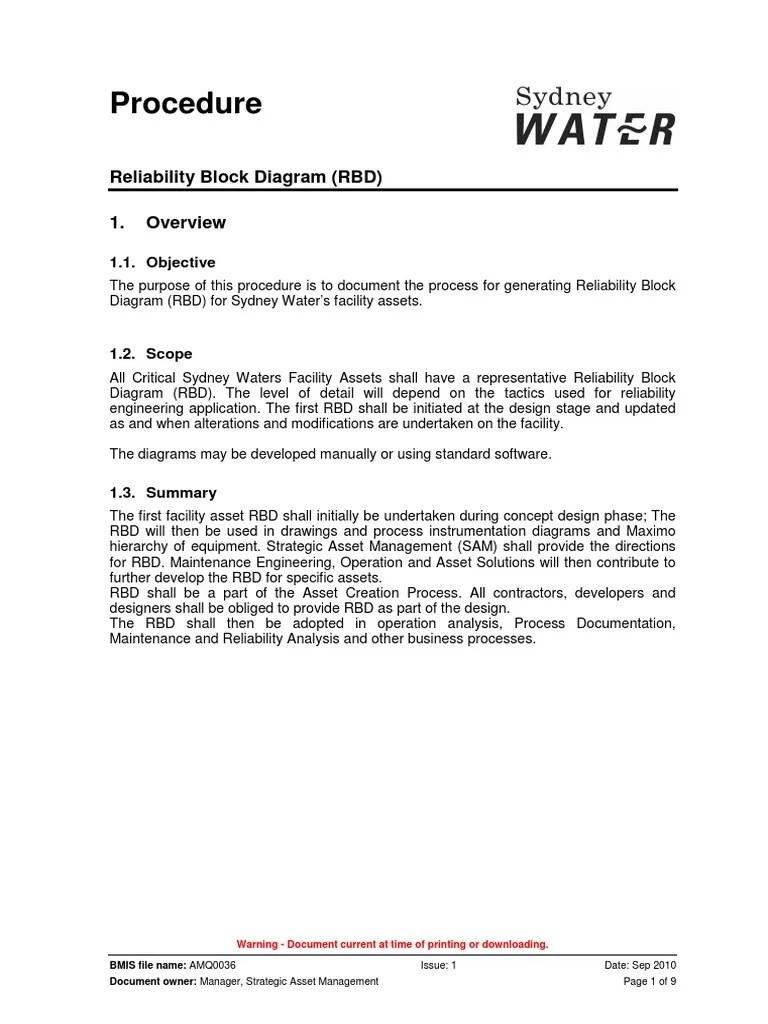 medium resolution of reliability block diagram reliability engineering systems engineering