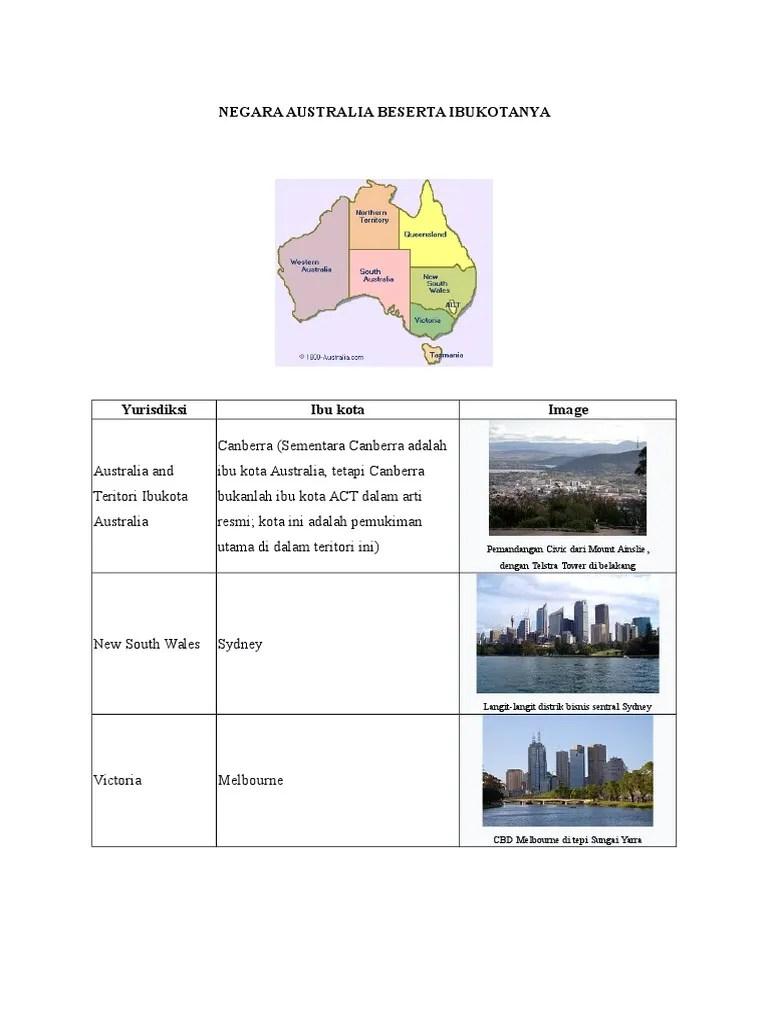 Negara Di Benua Australia Beserta Ibukotanya : negara, benua, australia, beserta, ibukotanya, Ibukota, Australia