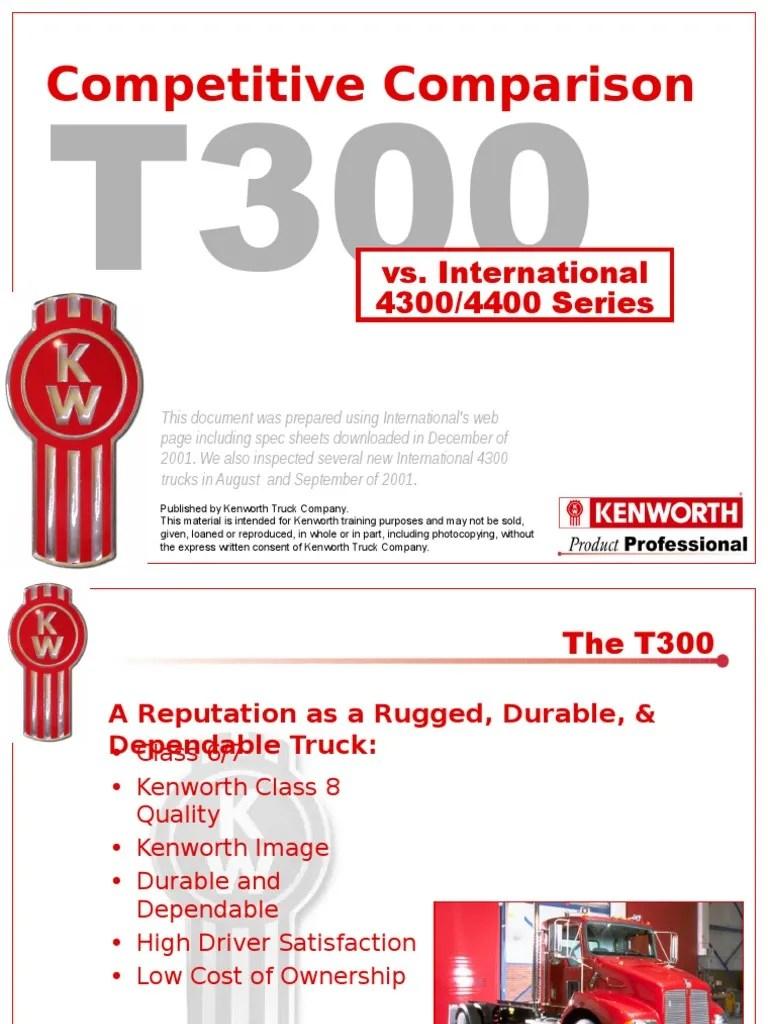 medium resolution of  kenworth t300 vs international 4400 door truck on 2007 chrysler sebring wiring