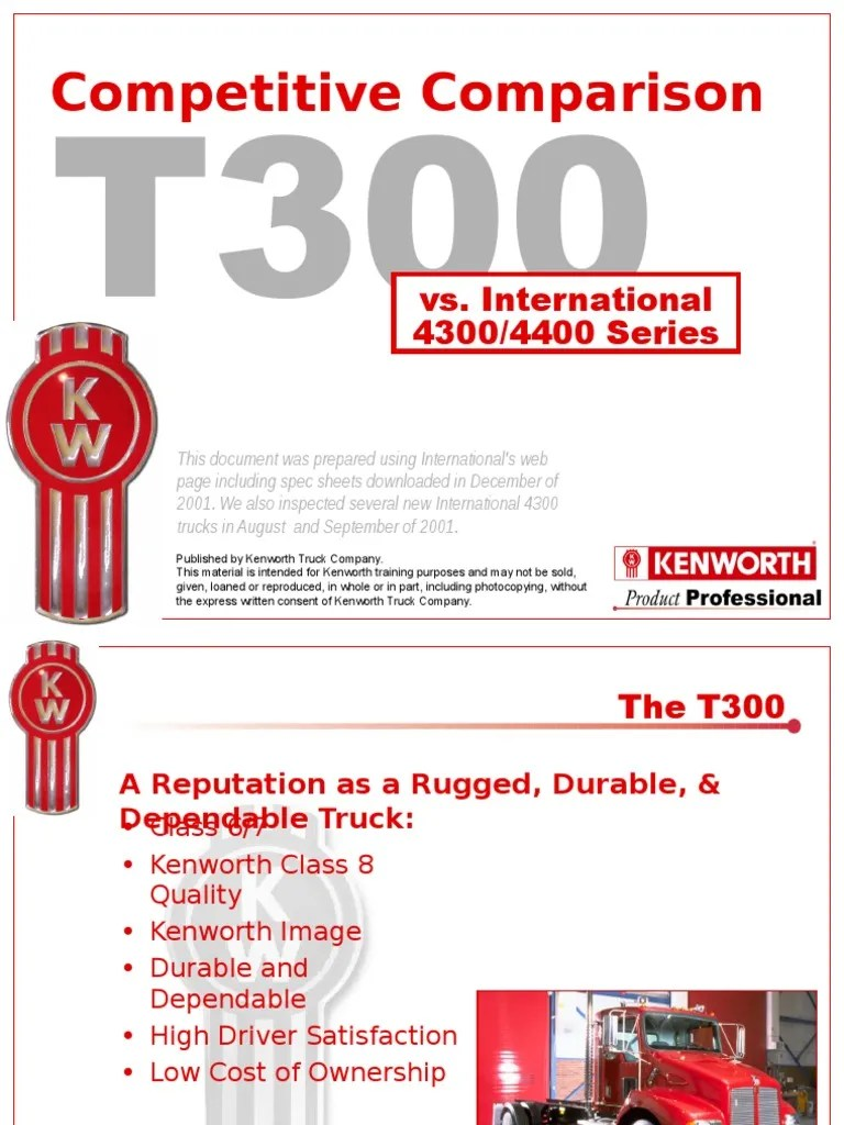 small resolution of  kenworth t300 vs international 4400 door truck on 2007 chrysler sebring wiring