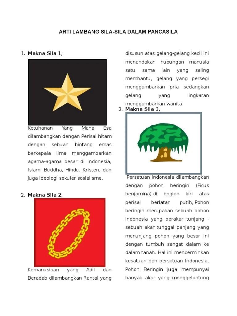 Makna Lambang Sila Ke 2 : makna, lambang, About, Pancasila, Principles, Cityzenship, Cute766