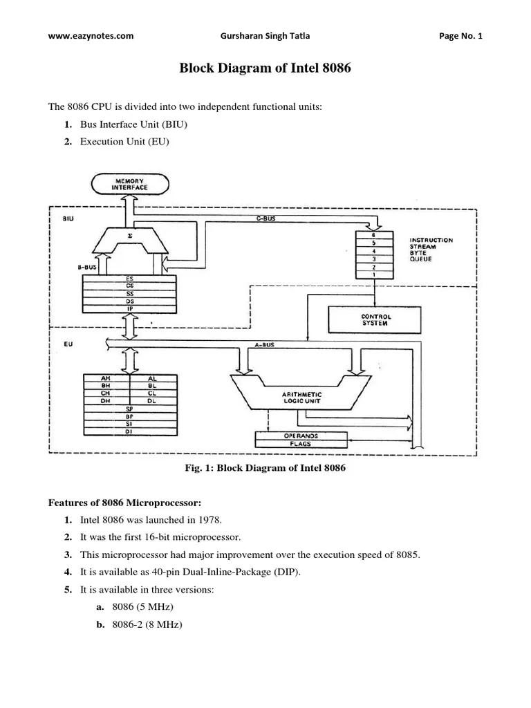 block diagram 8086 microprocessor architecture [ 768 x 1024 Pixel ]