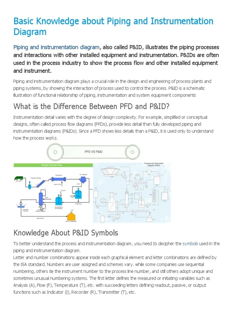 small resolution of p id an insight into oil refinery instrumentation systems engineering