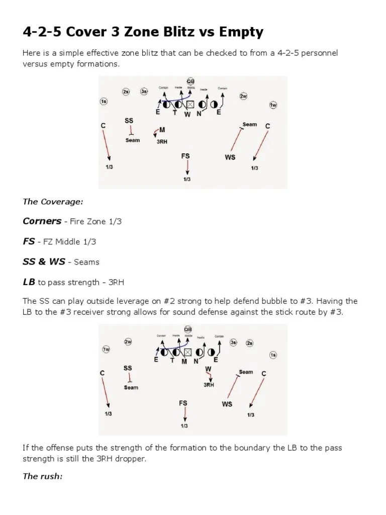 small resolution of 4 2 5 cover 3 zone blitz vs empty docx american football gridiron football