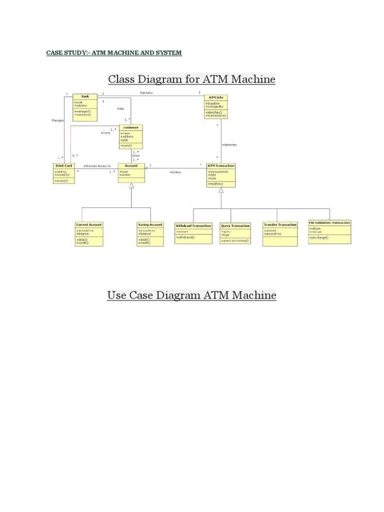 small resolution of uml diagram for atm