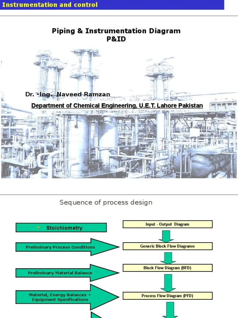 medium resolution of ic lec 14 ppt instrumentation valve