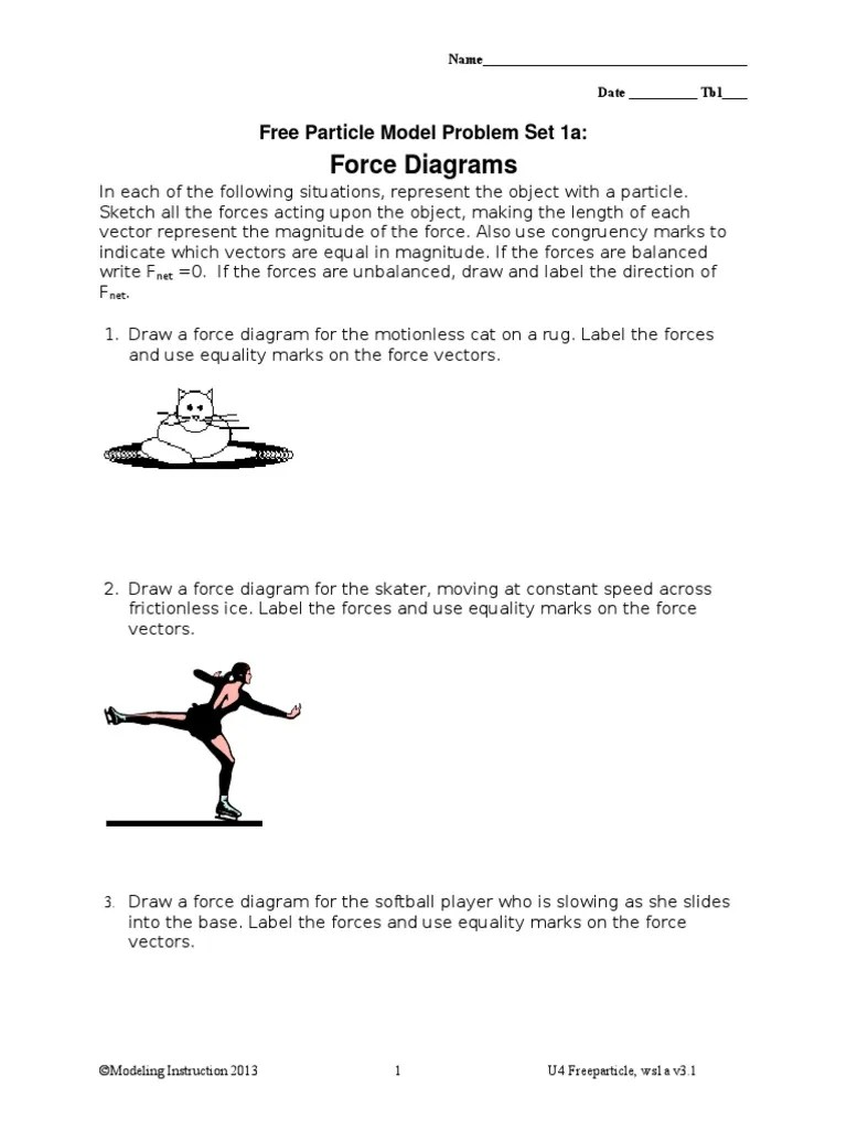 Free Particle Model Worksheet 1a Force Diagrams : particle, model, worksheet, force, diagrams, Force, Diagrams, Temporal, Rates