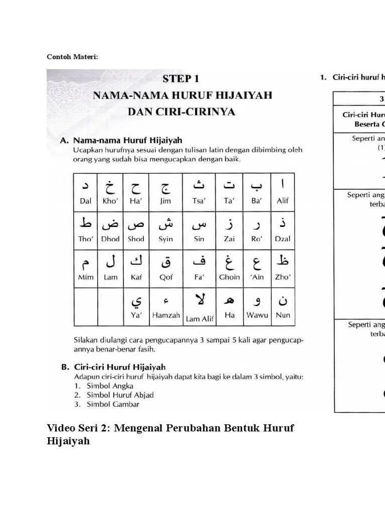 Huruf Hijaiyah Dan Cara Bacanya : huruf, hijaiyah, bacanya, Quran