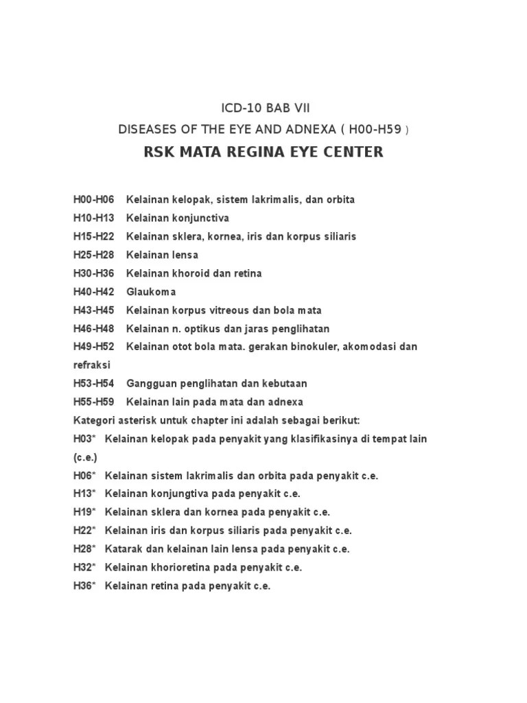 UMLS Metathesaurus - ICD10PCS (ICD-10 Procedure Coding System)...