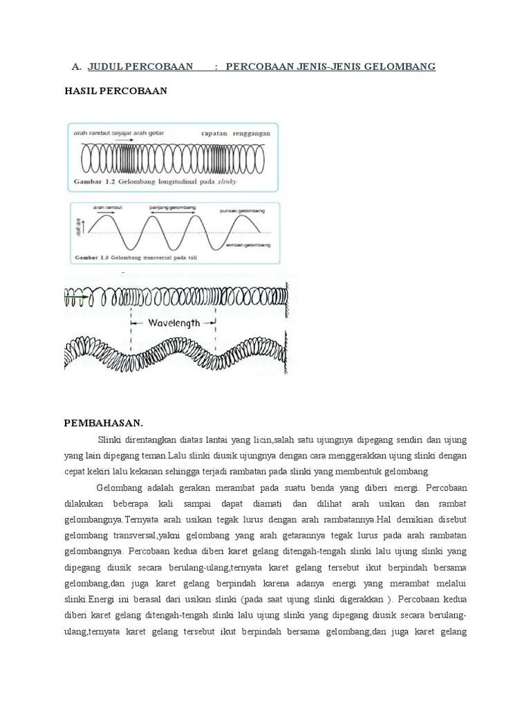 Gelombang Slinki : gelombang, slinki, PERCOBAAN, GELOMBANG