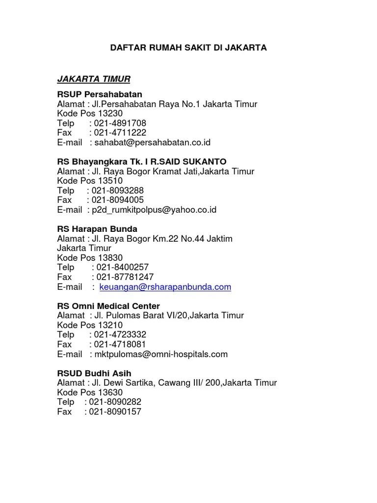 Kode Pos Pik : 205m4d1:, Pantai, Indah, Kapuk, Penjaringan, Jakarta, Utara
